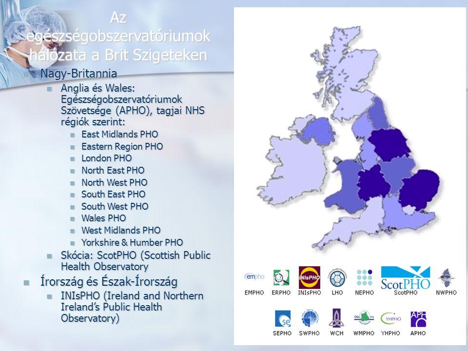 Az egészségobszervatóriumok hálózata a Brit Szigeteken Nagy-Britannia Nagy-Britannia Anglia és Wales: Egészségobszervatóriumok Szövetsége (APHO), tagjai NHS régiók szerint: Anglia és Wales: Egészségobszervatóriumok Szövetsége (APHO), tagjai NHS régiók szerint: East Midlands PHO East Midlands PHO Eastern Region PHO Eastern Region PHO London PHO London PHO North East PHO North East PHO North West PHO North West PHO South East PHO South East PHO South West PHO South West PHO Wales PHO Wales PHO West Midlands PHO West Midlands PHO Yorkshire & Humber PHO Yorkshire & Humber PHO Skócia: ScotPHO (Scottish Public Health Observatory Skócia: ScotPHO (Scottish Public Health Observatory Írország és Észak-Írország Írország és Észak-Írország INIsPHO (Ireland and Northern Ireland's Public Health Observatory) INIsPHO (Ireland and Northern Ireland's Public Health Observatory)