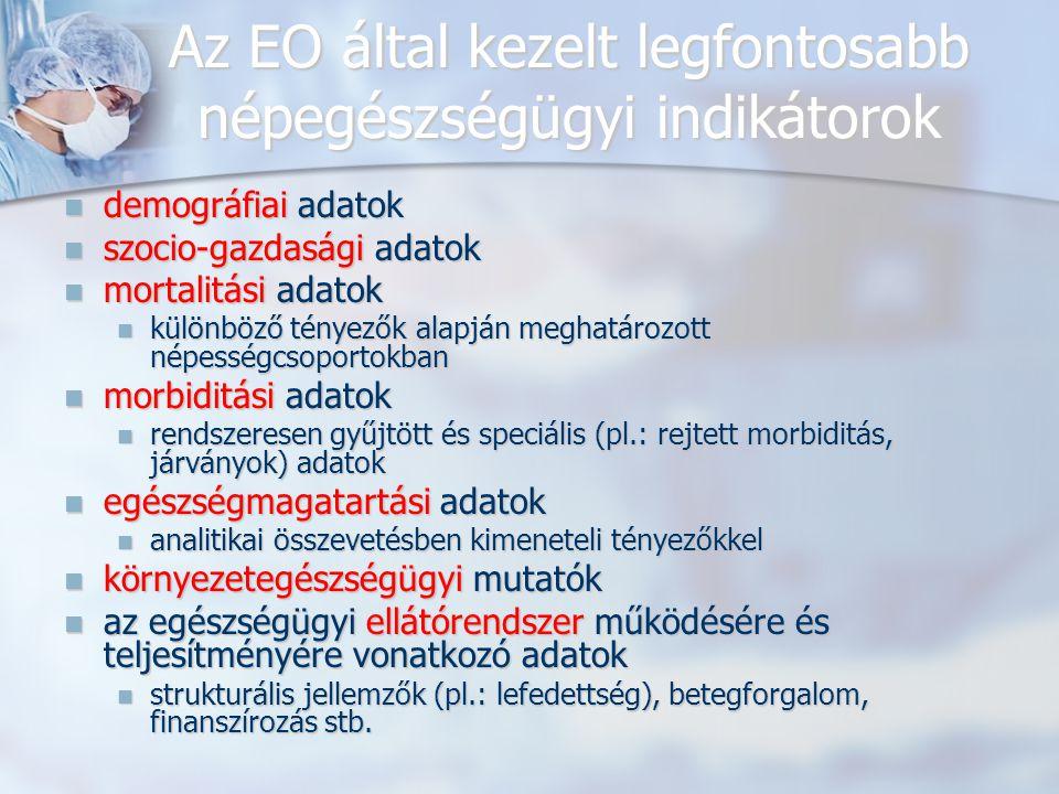 Az EO által kezelt legfontosabb népegészségügyi indikátorok demográfiai adatok demográfiai adatok szocio-gazdasági adatok szocio-gazdasági adatok mort