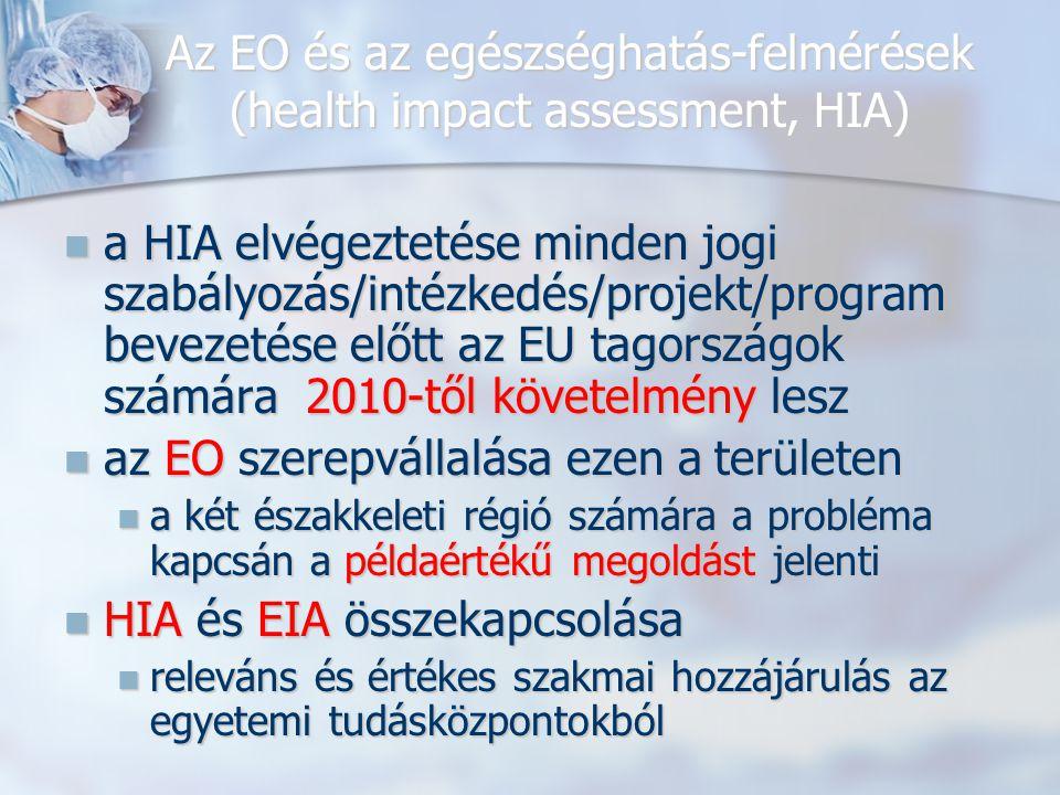 Az EO és az egészséghatás-felmérések (health impact assessment, HIA) a HIA elvégeztetése minden jogi szabályozás/intézkedés/projekt/program bevezetése előtt az EU tagországok számára 2010-től követelmény lesz a HIA elvégeztetése minden jogi szabályozás/intézkedés/projekt/program bevezetése előtt az EU tagországok számára 2010-től követelmény lesz az EO szerepvállalása ezen a területen az EO szerepvállalása ezen a területen a két északkeleti régió számára a probléma kapcsán a példaértékű megoldást jelenti a két északkeleti régió számára a probléma kapcsán a példaértékű megoldást jelenti HIA és EIA összekapcsolása HIA és EIA összekapcsolása releváns és értékes szakmai hozzájárulás az egyetemi tudásközpontokból releváns és értékes szakmai hozzájárulás az egyetemi tudásközpontokból