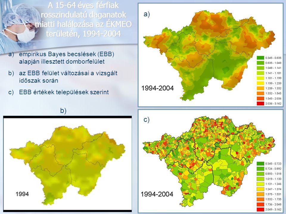 A 15-64 éves férfiak rosszindulatú daganatok miatti halálozása az ÉKMEO területén, 1994-2004 a)empirikus Bayes becslések (EBB) alapján illesztett domborfelület b)az EBB felület változásai a vizsgált időszak során c)EBB értékek települések szerint a) c) b)