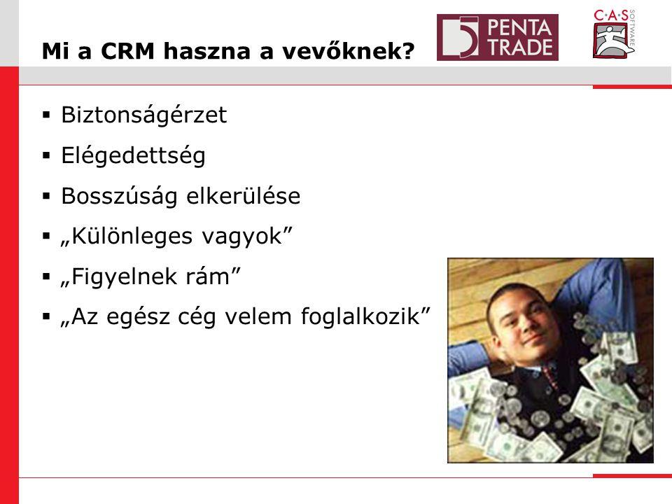 Mi a CRM haszna a vevőknek.