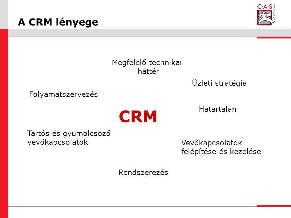 CRM Határtalan Üzleti stratégia Rendszerezés Vevőkapcsolatok felépítése és kezelése Tartós és gyümölcsöző vevőkapcsolatok Folyamatszervezés Megfelelő technikai háttér A CRM lényege