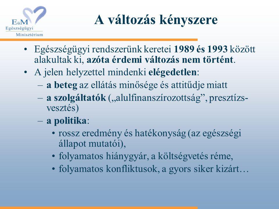 A változás kényszere Egészségügyi rendszerünk keretei 1989 és 1993 között alakultak ki, azóta érdemi változás nem történt. A jelen helyzettel mindenki