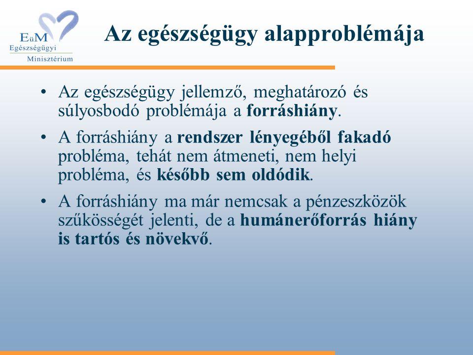 Az egészségügy alapproblémája Az egészségügy jellemző, meghatározó és súlyosbodó problémája a forráshiány. A forráshiány a rendszer lényegéből fakadó