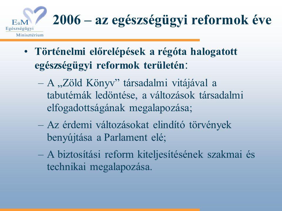 """2006 – az egészségügyi reformok éve Történelmi előrelépések a régóta halogatott egészségügyi reformok területén : –A """"Zöld Könyv"""" társadalmi vitájával"""