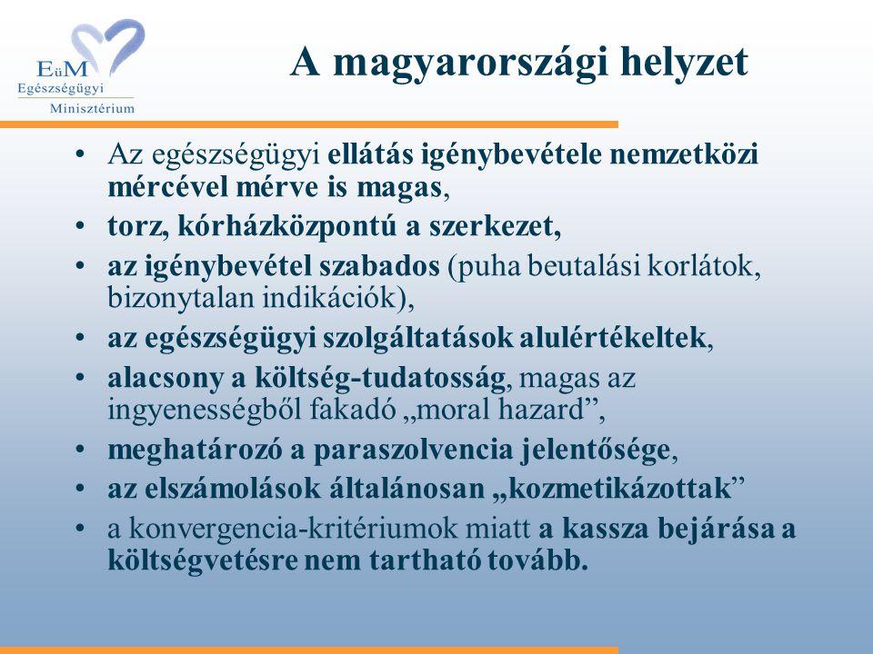 A magyarországi helyzet Az egészségügyi ellátás igénybevétele nemzetközi mércével mérve is magas, torz, kórházközpontú a szerkezet, az igénybevétel sz