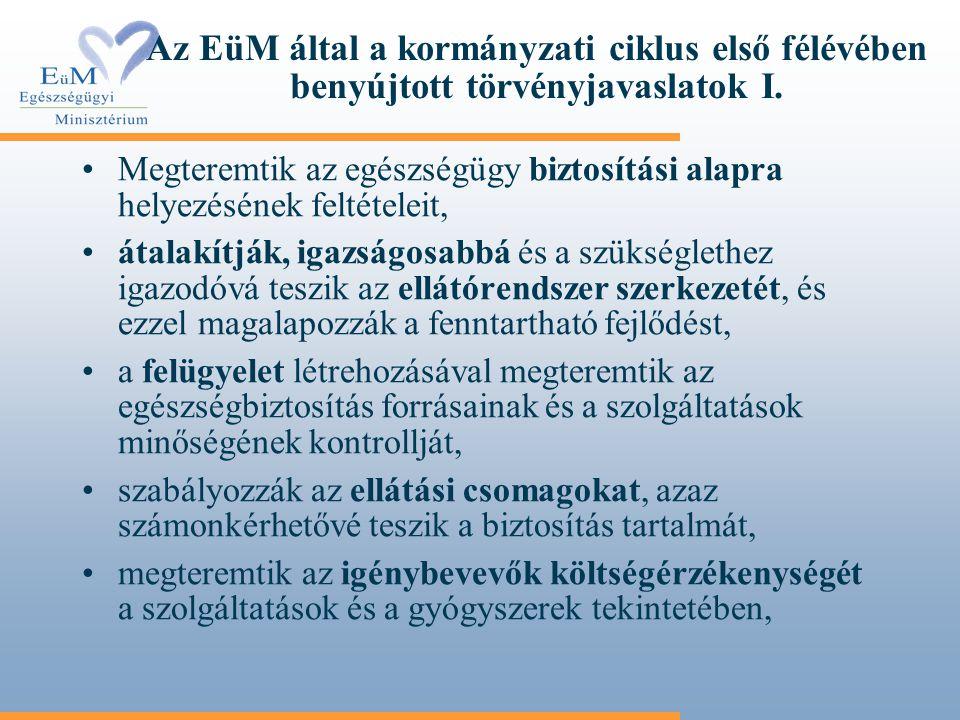 Az EüM által a kormányzati ciklus első félévében benyújtott törvényjavaslatok I. Megteremtik az egészségügy biztosítási alapra helyezésének feltételei