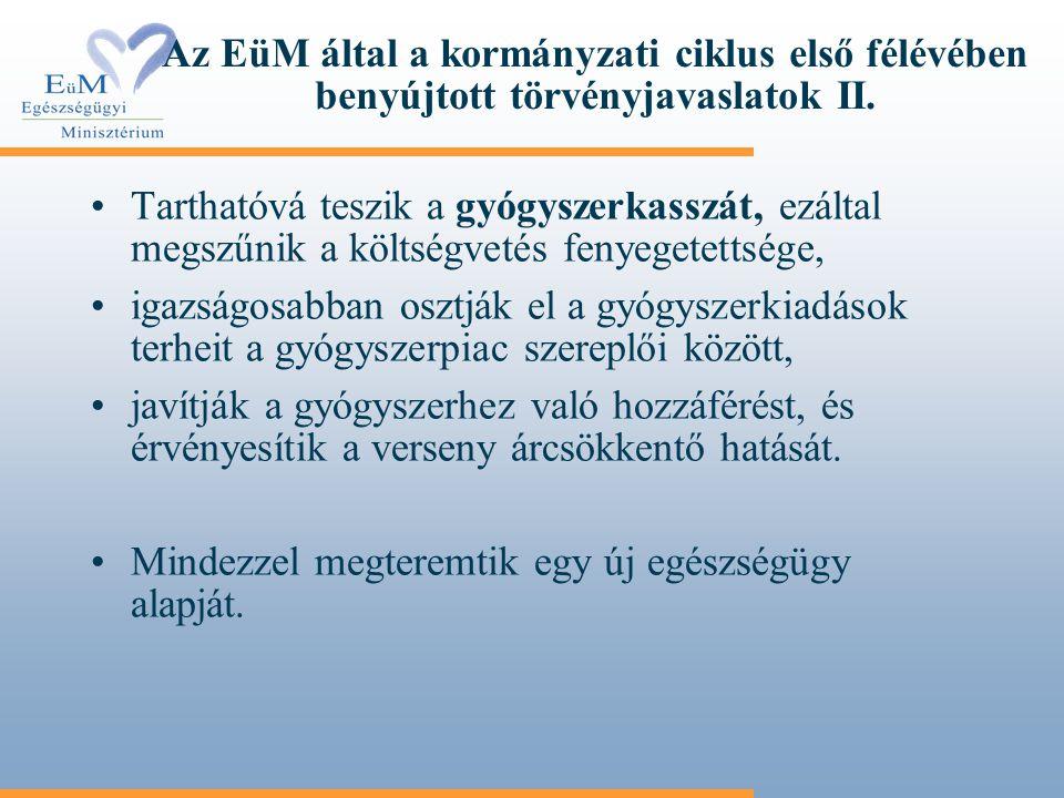 Az EüM által a kormányzati ciklus első félévében benyújtott törvényjavaslatok II. Tarthatóvá teszik a gyógyszerkasszát, ezáltal megszűnik a költségvet
