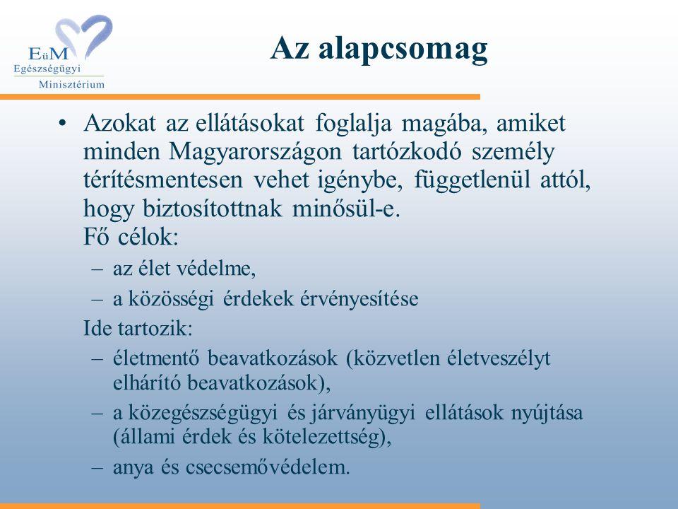 Az alapcsomag Azokat az ellátásokat foglalja magába, amiket minden Magyarországon tartózkodó személy térítésmentesen vehet igénybe, függetlenül attól,