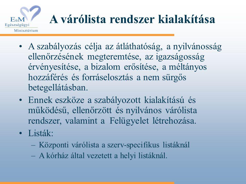 A várólista rendszer kialakítása A szabályozás célja az átláthatóság, a nyilvánosság ellenőrzésének megteremtése, az igazságosság érvényesítése, a biz