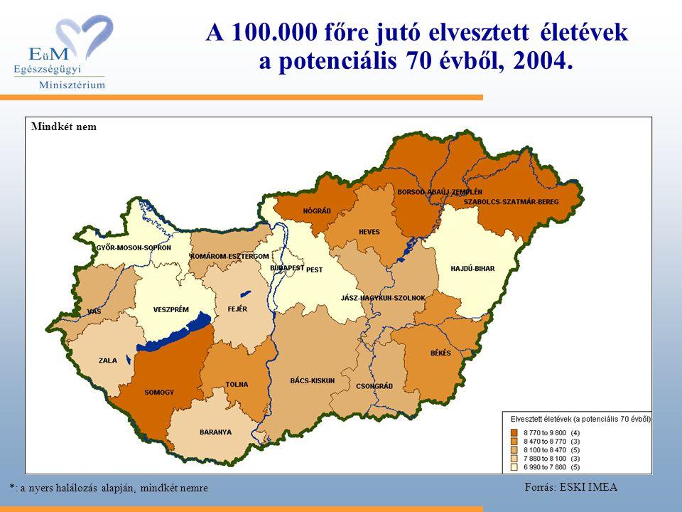 A 100.000 főre jutó elvesztett életévek a potenciális 70 évből, 2004. Forrás: ESKI IMEA *: a nyers halálozás alapján, mindkét nemre Mindkét nem
