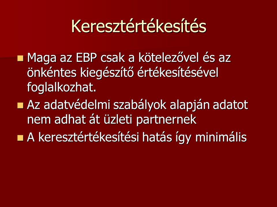 Keresztértékesítés Maga az EBP csak a kötelezővel és az önkéntes kiegészítő értékesítésével foglalkozhat. Maga az EBP csak a kötelezővel és az önkénte