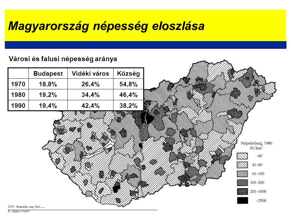 CRM: fejlesztés vagy fejlődés.Dr. Szabó Kristóf Minőségi kiszolgálás … de hol.