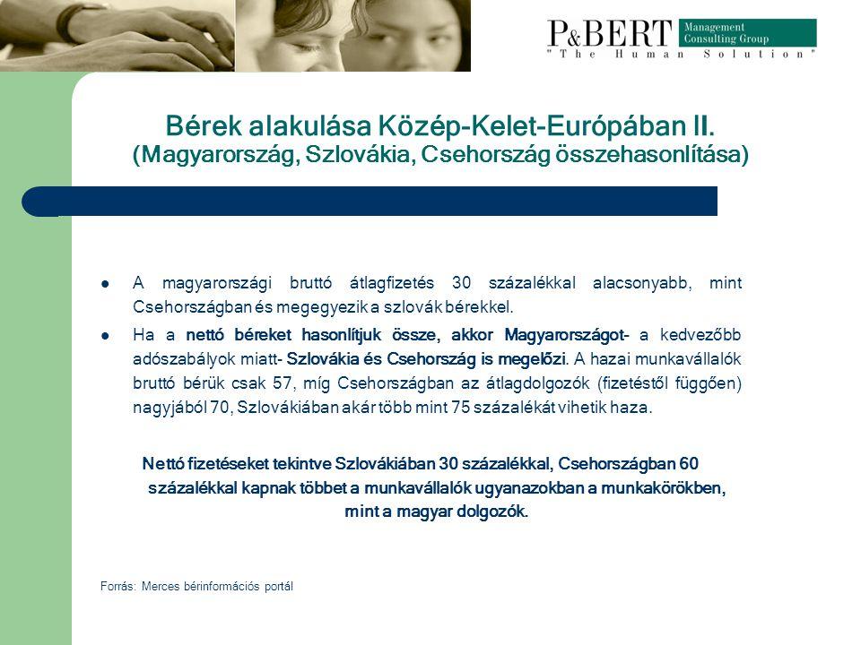 Bérek alakulása Közép-Kelet-Európában I I.