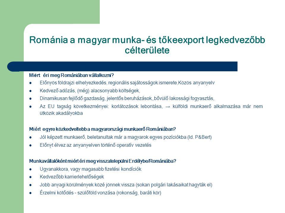 Románia a magyar munka- és tőkeexport legkedvezőbb célterülete Miért éri meg Romániában vállalkozni.