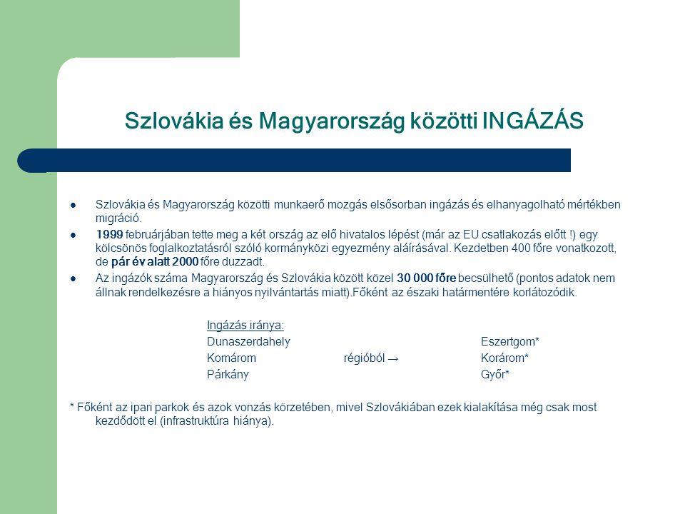 Szlovákia és Magyarország közötti INGÁZÁS Szlovákia és Magyarország közötti munkaerő mozgás elsősorban ingázás és elhanyagolható mértékben migráció.