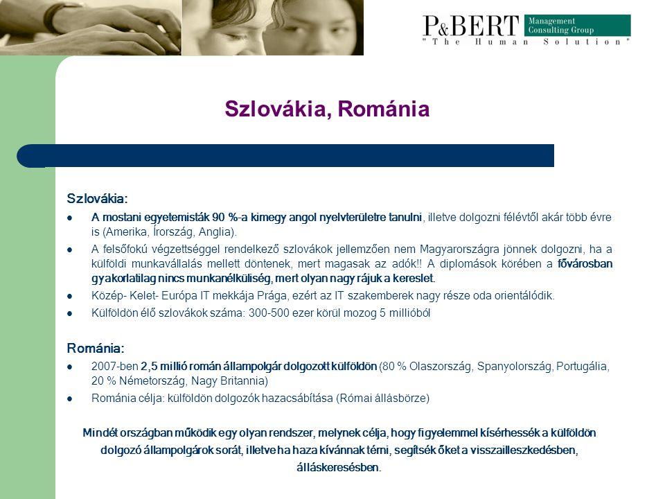 Szlovákia, Románia Szlovákia: A mostani egyetemisták 90 %-a kimegy angol nyelvterületre tanulni, illetve dolgozni félévtől akár több évre is (Amerika, Írország, Anglia).