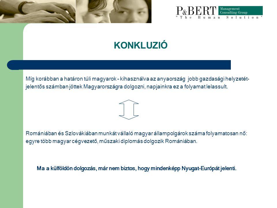 KONKLUZIÓ Míg korábban a határon túli magyarok – kihasználva az anyaország jobb gazdasági helyzetét- jelentős számban jöttek Magyarországra dolgozni, napjainkra ez a folyamat lelassult.