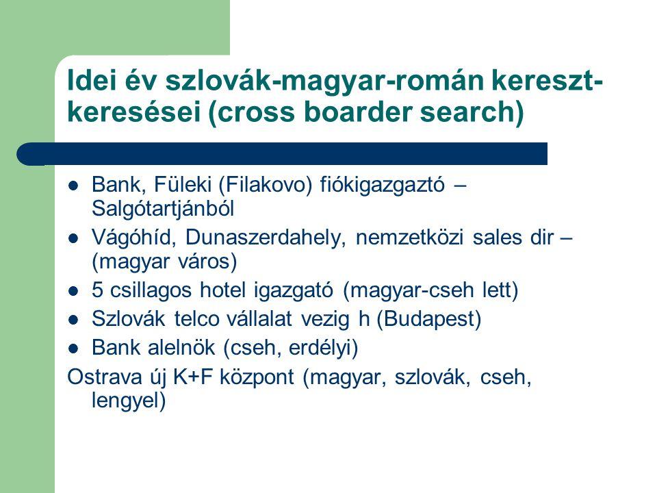 Hazai keresések SSC vagy programozói központok (IBM, Morgan, Wave) elsősorban IT …stb Mérnökök (Audi, Nokia stb)…stb Rendszertervezők, programozók Sales Vezetők (regionális terjeszkedés + direkt search!) De általában nem vezetők Szlovák-román De Penta (Debreceni húsipar), Workania (professia) román Elba (elektronikai gyártás) marketing+sales (ma reggel, Temesvár