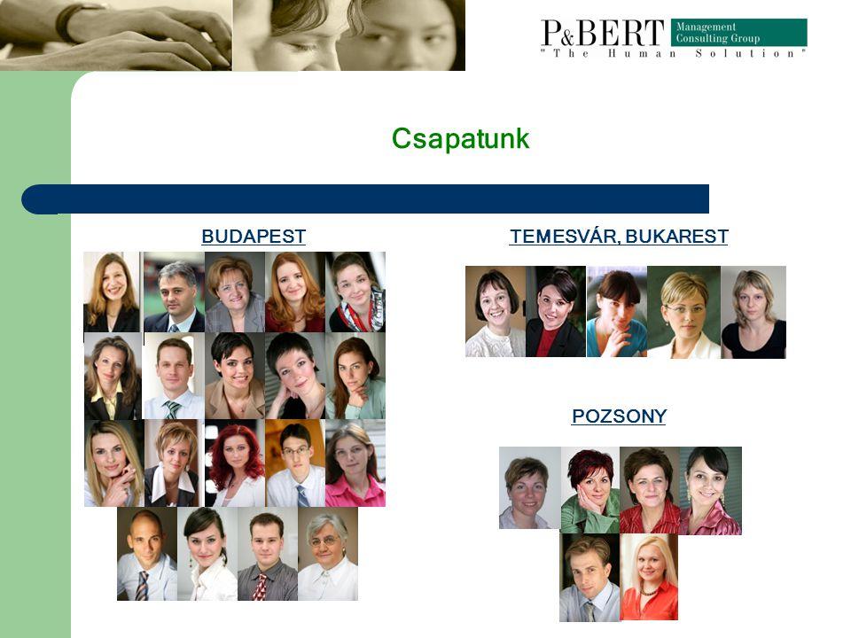 Csapatunk BUDAPEST POZSONY TEMESVÁR, BUKAREST