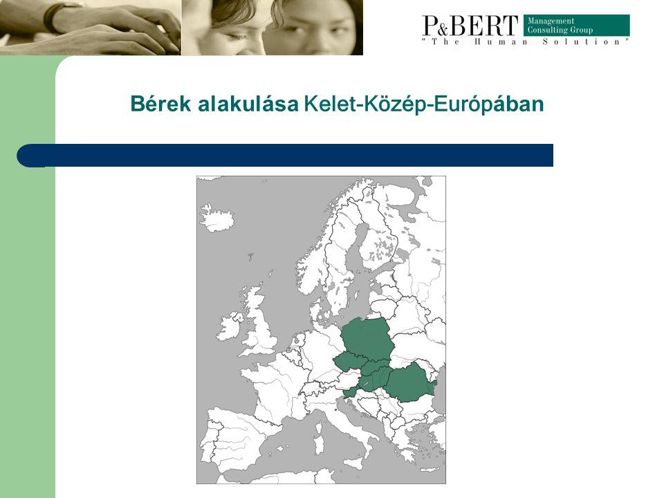 Bérek alakulása Kelet-Közép-Európ ában
