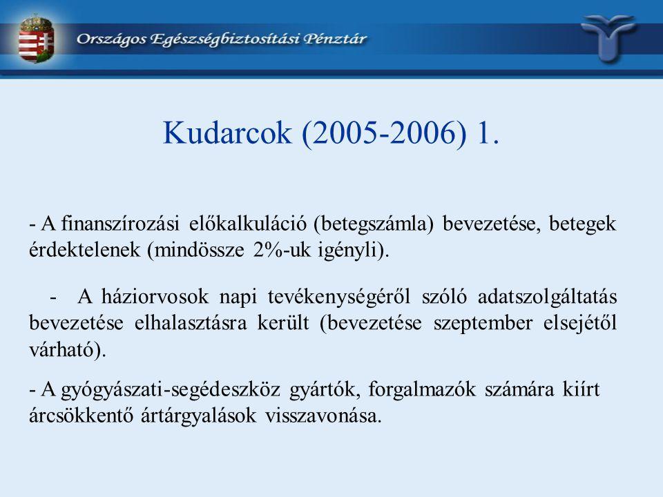 Kudarcok (2005-2006) 1. - A finanszírozási előkalkuláció (betegszámla) bevezetése, betegek érdektelenek (mindössze 2%-uk igényli). - A háziorvosok nap