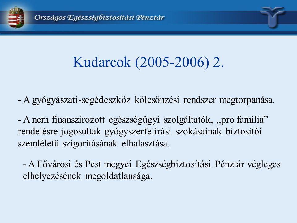 """Kudarcok (2005-2006) 2. - A gyógyászati-segédeszköz kölcsönzési rendszer megtorpanása. - A nem finanszírozott egészségügyi szolgáltatók, """"pro família"""""""