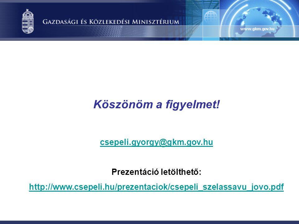 Köszönöm a figyelmet! csepeli.gyorgy@gkm.gov.hu Prezentáció letölthető: http://www.csepeli.hu/prezentaciok/csepeli_szelassavu_jovo.pdf