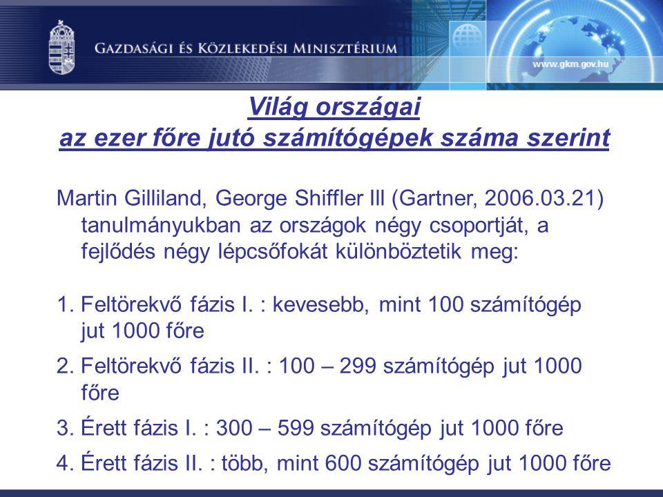 Forrás: Gartner 2006. 172 Ezer főre jutó számítógépek száma, 2005.