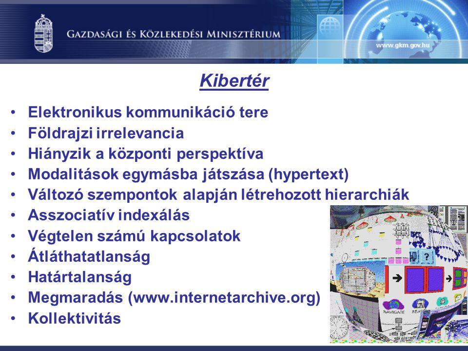 Kibertér Elektronikus kommunikáció tere Földrajzi irrelevancia Hiányzik a központi perspektíva Modalitások egymásba játszása (hypertext) Változó szemp