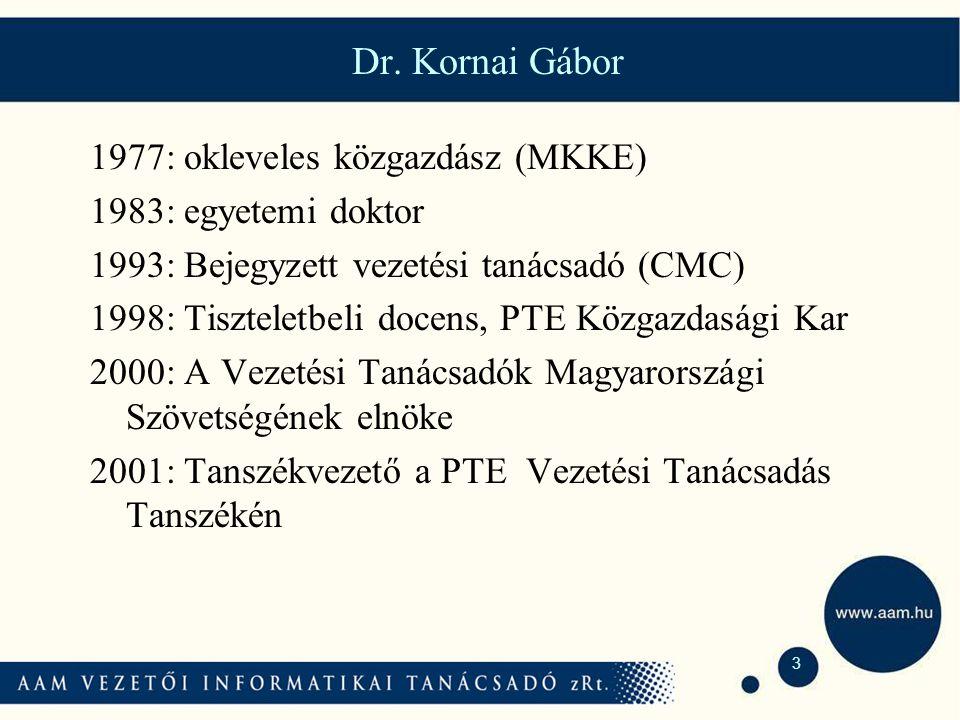 3 Dr.