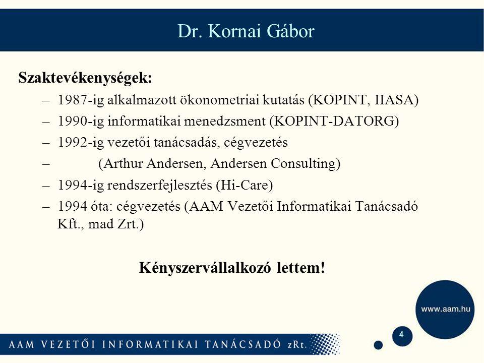 4 Dr.