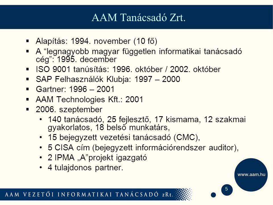 5 AAM Tanácsadó Zrt.  Alapítás: 1994.