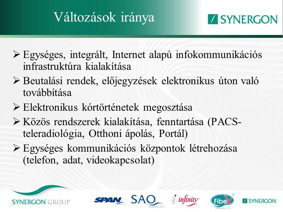 Változások iránya  Egységes, integrált, Internet alapú infokommunikációs infrastruktúra kialakítása  Beutalási rendek, előjegyzések elektronikus úton való továbbítása  Elektronikus kórtörténetek megosztása  Közös rendszerek kialakítása, fenntartása (PACS- teleradiológia, Otthoni ápolás, Portál)  Egységes kommunikációs központok létrehozása (telefon, adat, videokapcsolat)