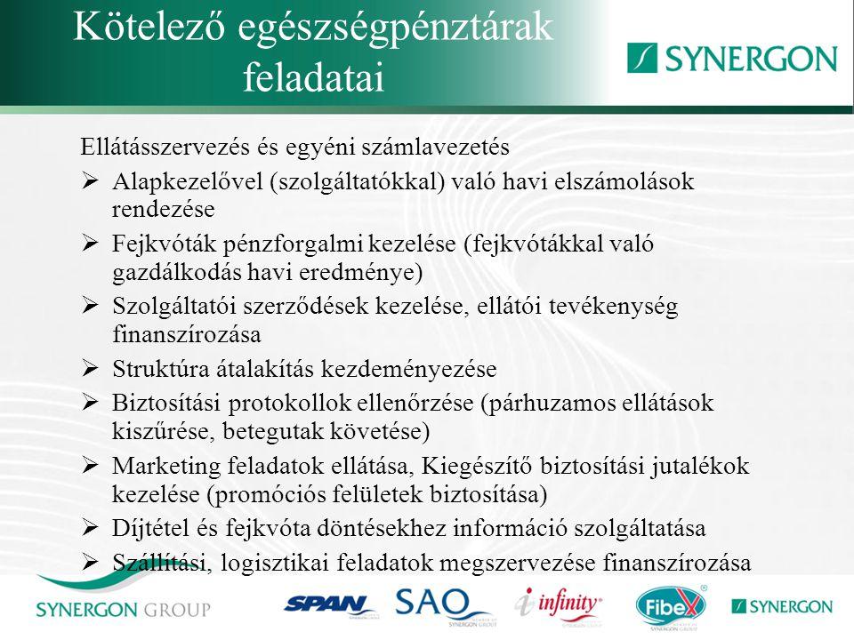 Kötelező egészségpénztárak feladatai Ellátásszervezés és egyéni számlavezetés  Alapkezelővel (szolgáltatókkal) való havi elszámolások rendezése  Fejkvóták pénzforgalmi kezelése (fejkvótákkal való gazdálkodás havi eredménye)  Szolgáltatói szerződések kezelése, ellátói tevékenység finanszírozása  Struktúra átalakítás kezdeményezése  Biztosítási protokollok ellenőrzése (párhuzamos ellátások kiszűrése, betegutak követése)  Marketing feladatok ellátása, Kiegészítő biztosítási jutalékok kezelése (promóciós felületek biztosítása)  Díjtétel és fejkvóta döntésekhez információ szolgáltatása  Szállítási, logisztikai feladatok megszervezése finanszírozása