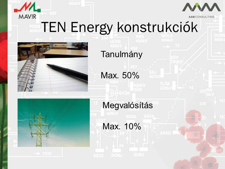 TEN Energy konstrukciók Tanulmány Max. 50% Megvalósítás Max. 10%