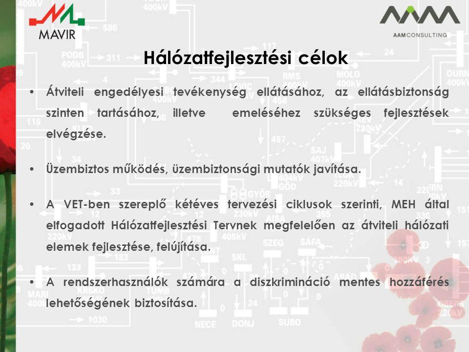 Átviteli hálózat - 2012 Szombathely – Hévíz 400 kV 2009-10 Albertirsa – Martonvásár II.