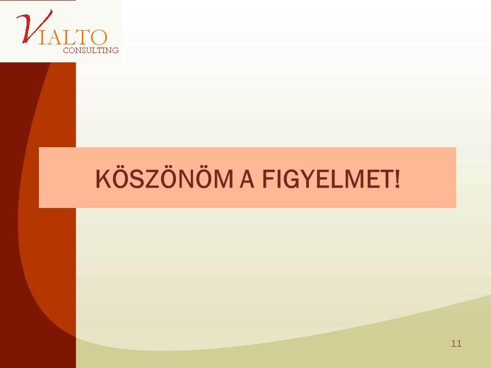 KÖSZÖNÖM A FIGYELMET! 11