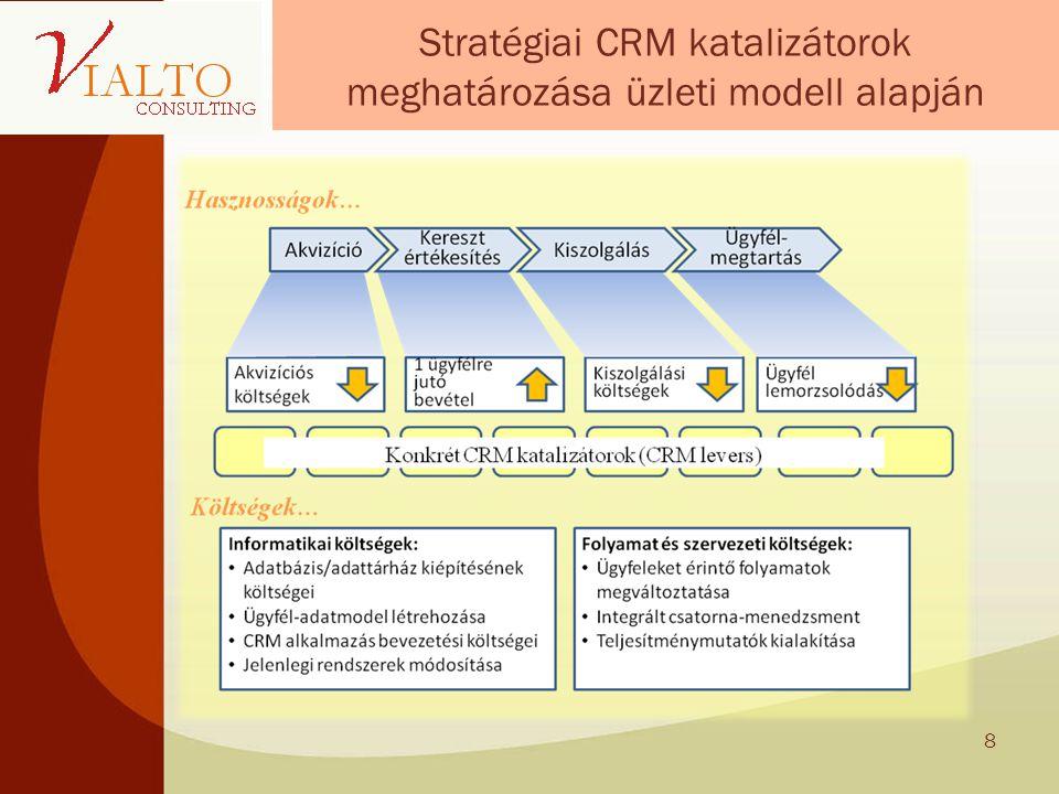 Stratégiai CRM katalizátorok meghatározása üzleti modell alapján 8