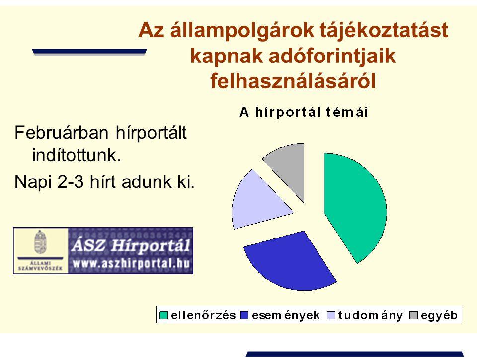 Az állampolgárok tájékoztatást kapnak adóforintjaik felhasználásáról Februárban hírportált indítottunk.