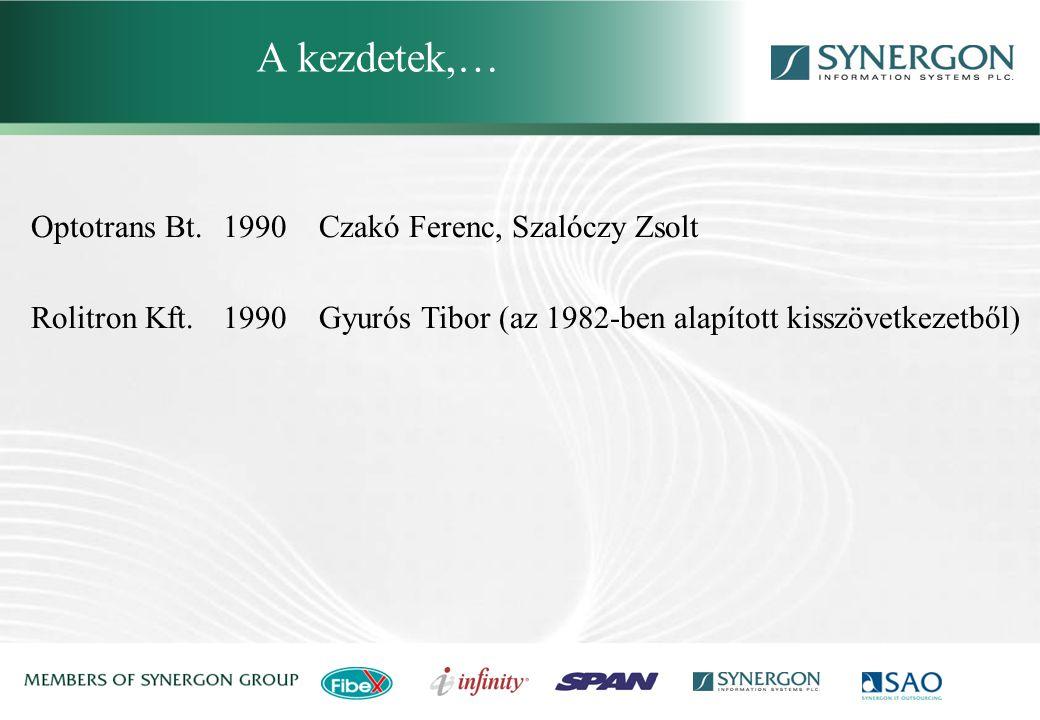 Optotrans Bt.1990Czakó Ferenc, Szalóczy Zsolt Rolitron Kft.1990Gyurós Tibor (az 1982-ben alapított kisszövetkezetből) A kezdetek,…