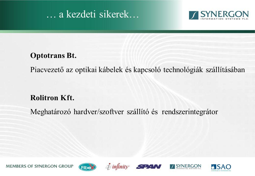 Optotrans Bt. Piacvezető az optikai kábelek és kapcsoló technológiák szállításában Rolitron Kft. Meghatározó hardver/szoftver szállító és rendszerinte
