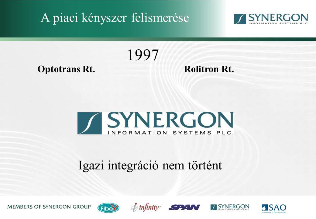 Optotrans Rt. A piaci kényszer felismerése Rolitron Rt. 1997 Igazi integráció nem történt
