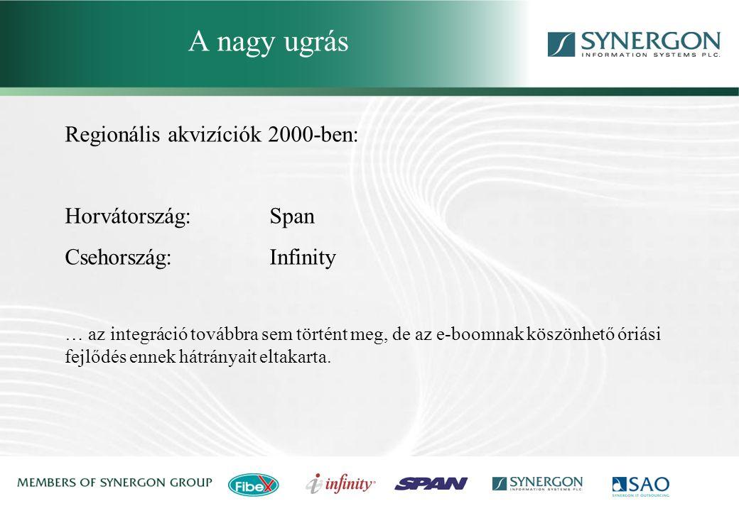 Regionális akvizíciók 2000-ben: Horvátország: Span Csehország:Infinity … az integráció továbbra sem történt meg, de az e-boomnak köszönhető óriási fej