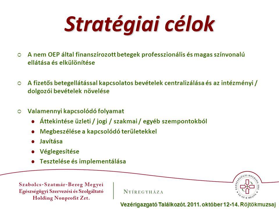Stratégiai célok  A nem OEP által finanszírozott betegek professzionális és magas színvonalú ellátása és elkülönítése  A fizetős betegellátással kap
