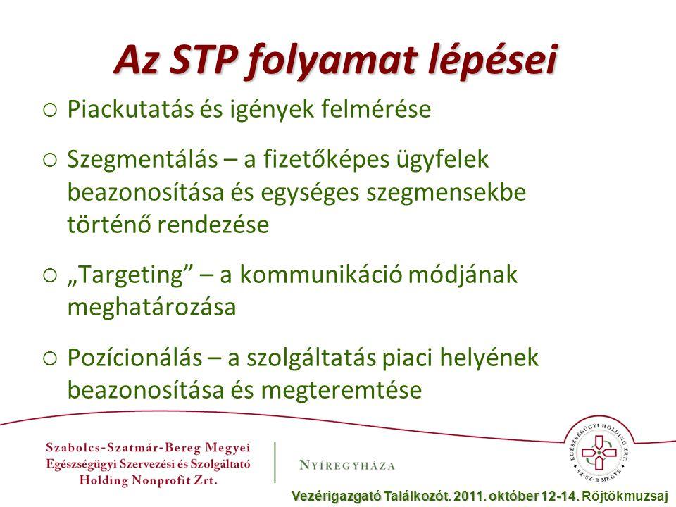 """Az STP folyamat lépései  Piackutatás és igények felmérése  Szegmentálás – a fizetőképes ügyfelek beazonosítása és egységes szegmensekbe történő rendezése  """"Targeting – a kommunikáció módjának meghatározása  Pozícionálás – a szolgáltatás piaci helyének beazonosítása és megteremtése Vezérigazgató Találkozót."""