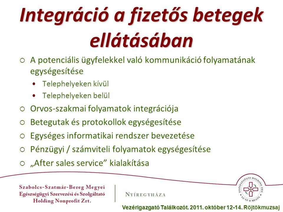 """Integráció a fizetős betegek ellátásában  A potenciális ügyfelekkel való kommunikáció folyamatának egységesítése Telephelyeken kívül Telephelyeken belül  Orvos-szakmai folyamatok integrációja  Betegutak és protokollok egységesítése  Egységes informatikai rendszer bevezetése  Pénzügyi / számviteli folyamatok egységesítése  """"After sales service kialakítása Vezérigazgató Találkozót."""