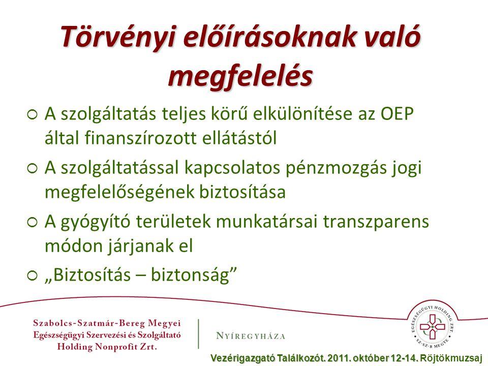 Törvényi előírásoknak való megfelelés  A szolgáltatás teljes körű elkülönítése az OEP által finanszírozott ellátástól  A szolgáltatással kapcsolatos