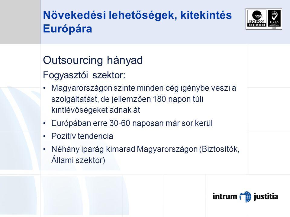 Növekedési lehetőségek, kitekintés Európára Outsourcing hányad Fogyasztói szektor: Magyarországon szinte minden cég igénybe veszi a szolgáltatást, de jellemzően 180 napon túli kintlévőségeket adnak át Európában erre 30-60 naposan már sor kerül Pozitív tendencia Néhány iparág kimarad Magyarországon (Biztosítók, Állami szektor)