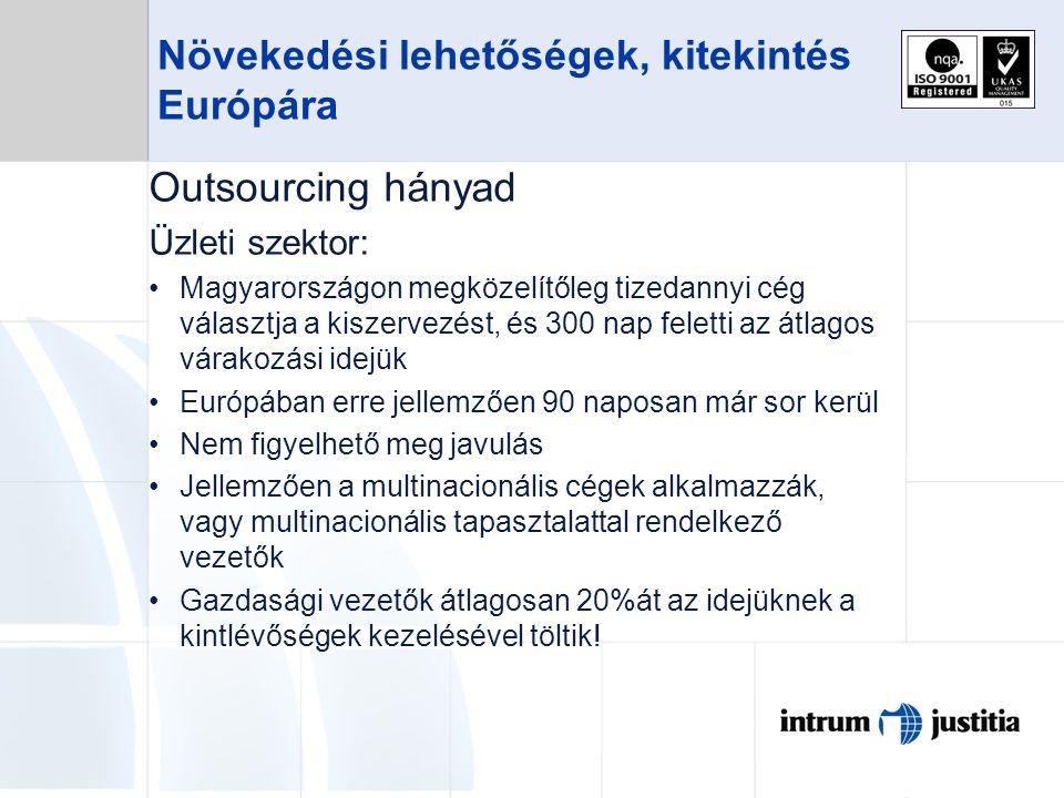 Növekedési lehetőségek, kitekintés Európára Outsourcing hányad Üzleti szektor: Magyarországon megközelítőleg tizedannyi cég választja a kiszervezést, és 300 nap feletti az átlagos várakozási idejük Európában erre jellemzően 90 naposan már sor kerül Nem figyelhető meg javulás Jellemzően a multinacionális cégek alkalmazzák, vagy multinacionális tapasztalattal rendelkező vezetők Gazdasági vezetők átlagosan 20%át az idejüknek a kintlévőségek kezelésével töltik!
